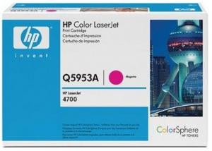 Заправка картриджа HP Q5953A (643A)
